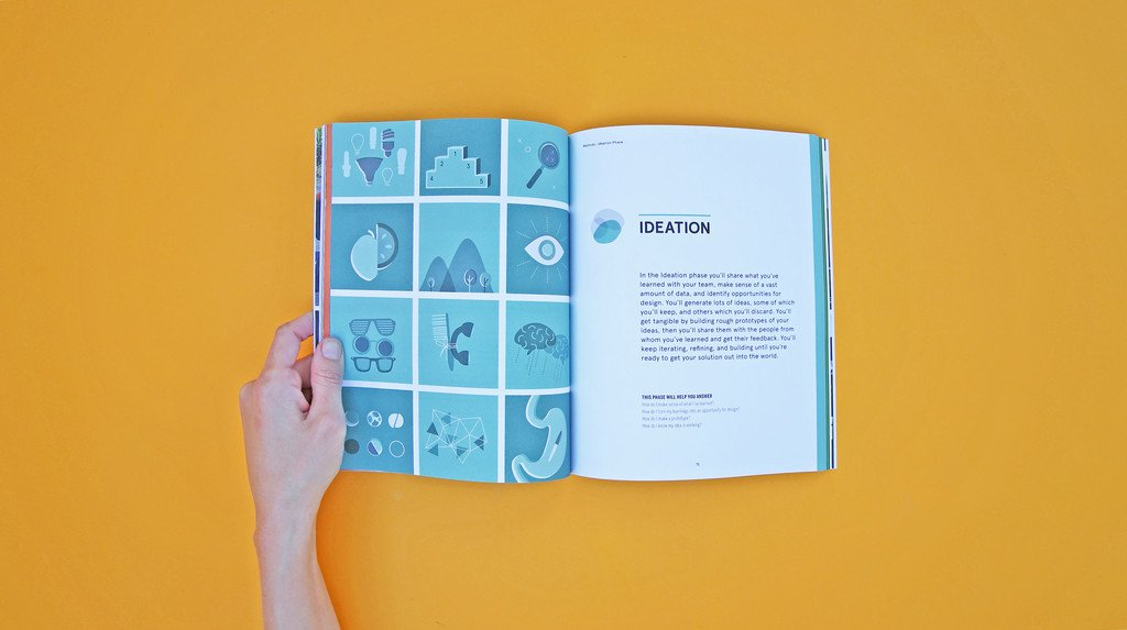 Libro de Ideo The Field Guide to Human-Centered Design