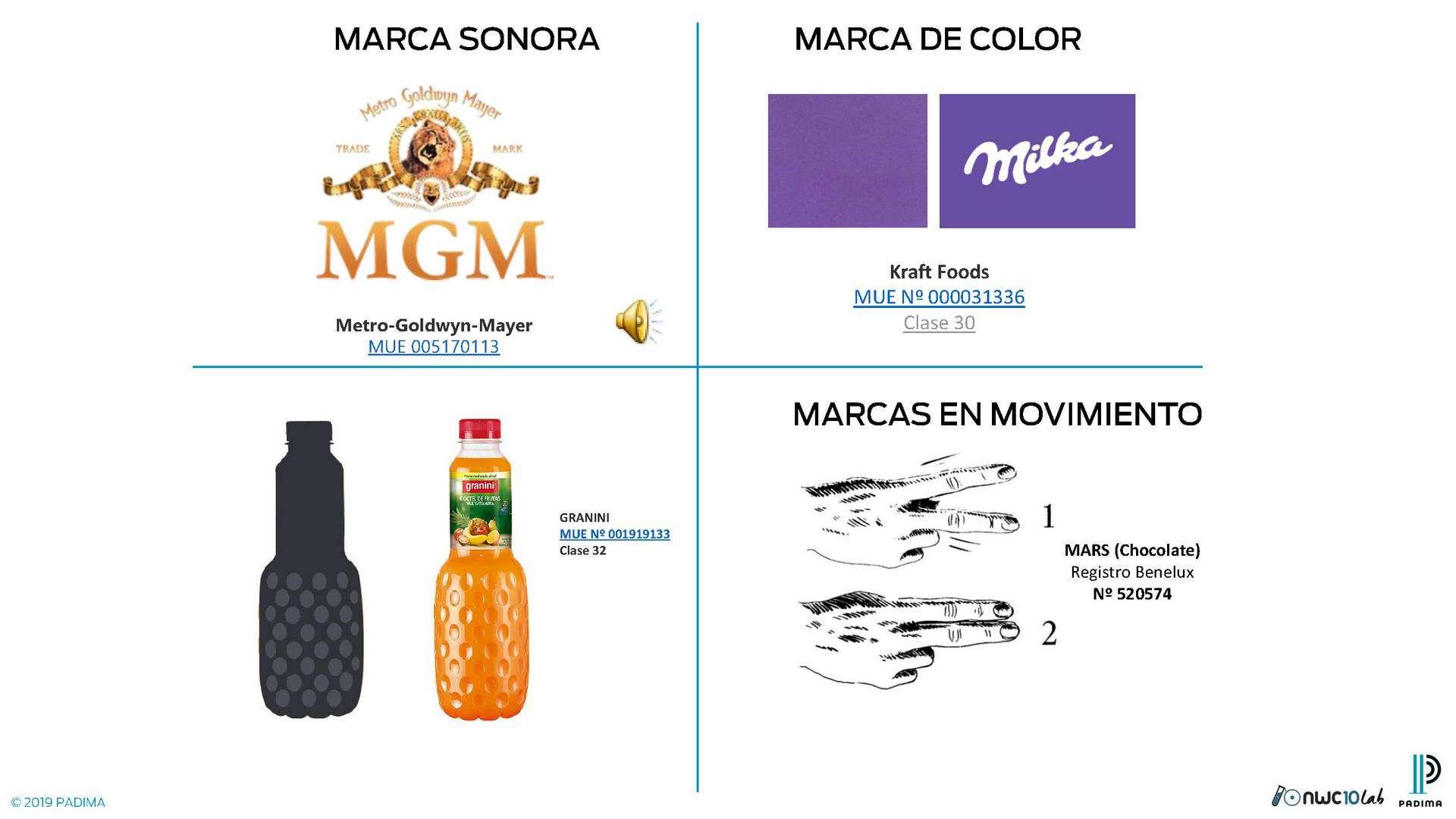 Otros tipos de Marcas: sonoras, colores, formas y movimientos.