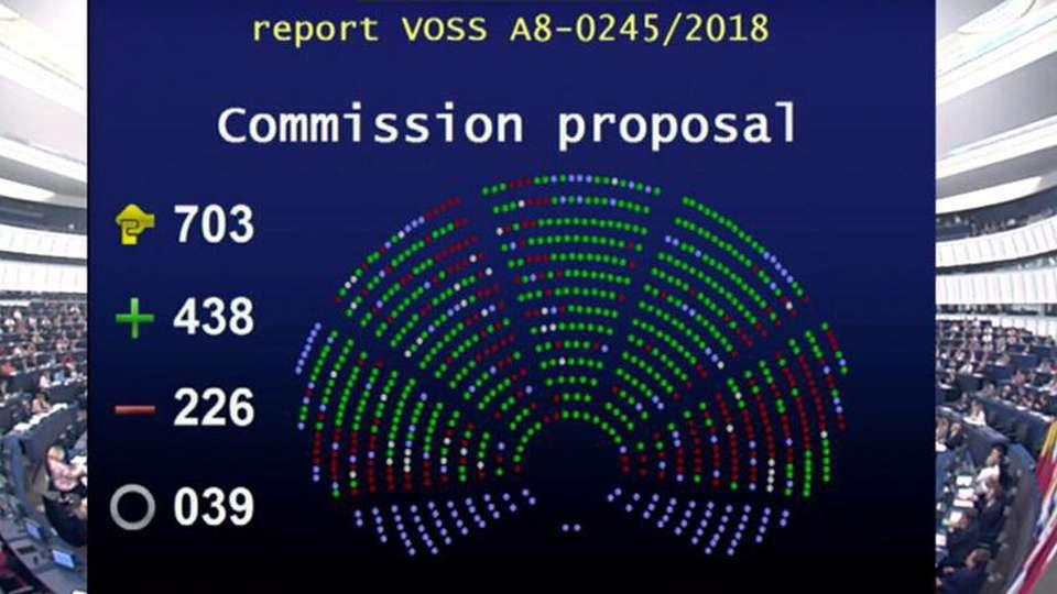 El Parlamento Europeo aprueba el Artículo 13 y la Tasa Google