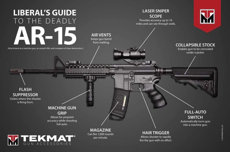 Arma AR-15 que se puede comprar con facilidad en Estados Unidos
