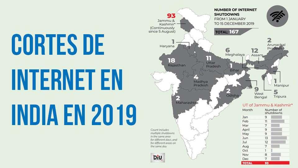 Corte de Internet en la India en 2019