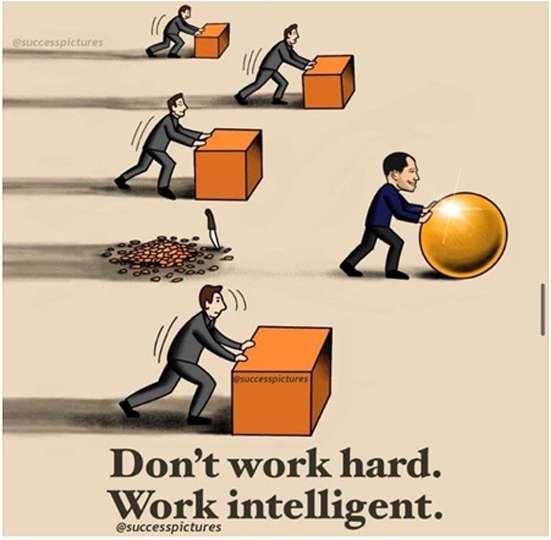 Trabaja inteligente